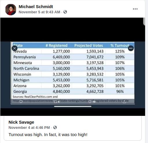 Michael E. Schmidt is gullible